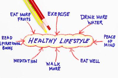 Здоровый образ жизни на английском